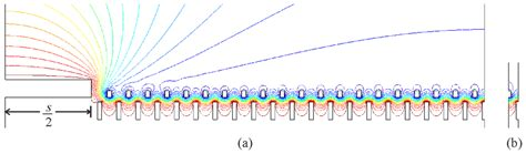 fringing electric field capacitor capacitor fringing effect 28 images a schematic of the fringe field effect for the magnetic