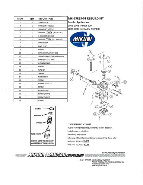 adly atv wiring diagram adly just another wiring site
