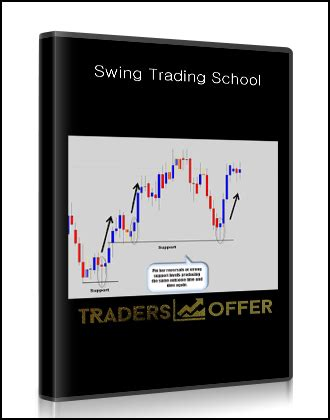swing trading courses swing trading school traders offer free forex trading