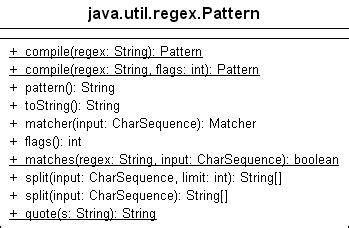 java pattern compile flags rheinwerk computing java ist auch eine insel 4 7