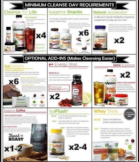 Detox Directions by 217 Best Isagenix 9 Day Cleansing And Burning
