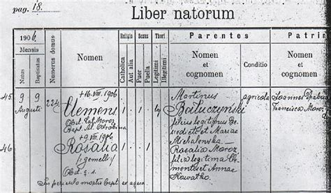 Toronto Birth Records Torggg Toronto Galician Genealogy