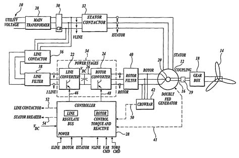 induction generator controller circuit patent us7411309 system for doubly fed induction generator patents