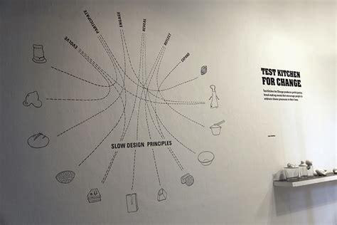 design activism definition slow design index