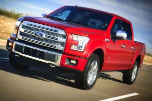Ford F 2015 Ford F 150 Look Truck Trend