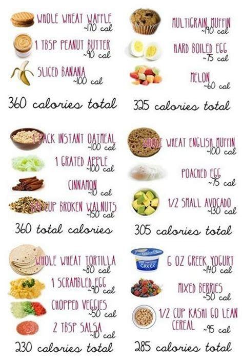 printable healthy breakfast recipes print healthy snacks you are what you pinterest