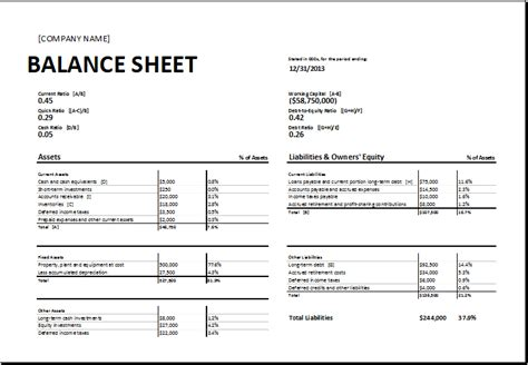 Free Balance Sheet Template by Practical Balance Sheet Spreadsheet Template With Ratio
