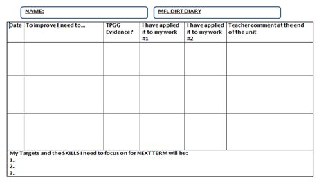 layout for work experience diary elvisrunner mfl time to get dirty after ililc5