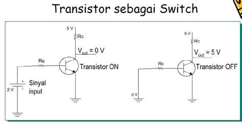 kekurangan transistor sebagai saklar sistem digital analog welcome in my