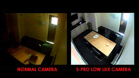 Normal Cctv normal vs low