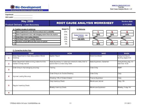 root cause failure analysis template root cause failure analysis template sletemplatess