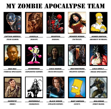 Zombie Apocalypse Meme - my zombie survival team memes pictures to pin on pinterest