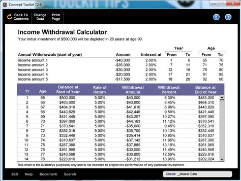 Detox Time Calculator by Variable Income Withdrawal Calculator Concept Toolkit