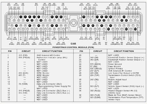 word notebook layout wont save 1999 ford ranger pcm wiring diagram squished me