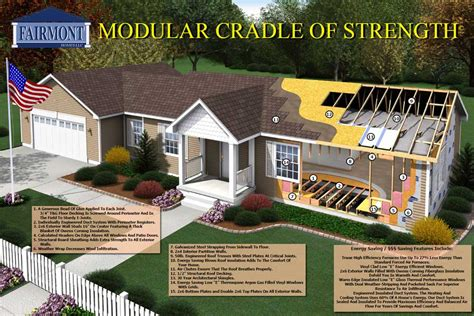 modular home construction modular home construction huron modular homes