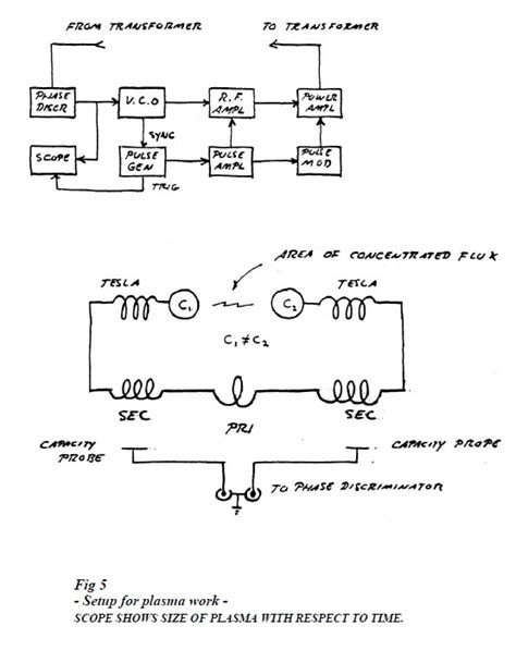 induction generator schematic posts by eric dollard via jpolakow gestalt reality