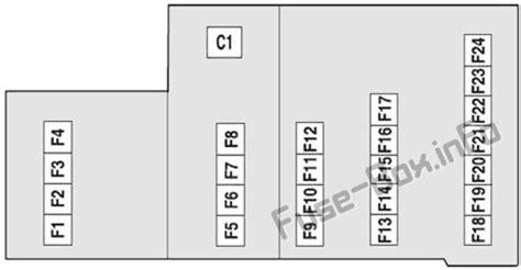 Fuse Box Diagram Gt Mercury Montego 2005 2007