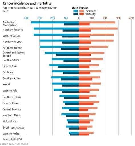 tasa salarial camioneros tasa de mortalidad 2015 newhairstylesformen2014 com