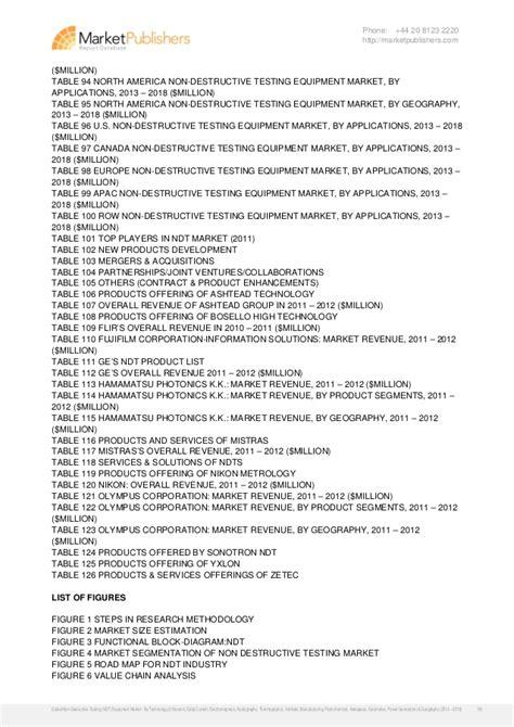 Global non-destructive-testing-ndt-equipment-market-by