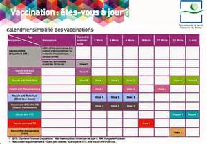 Morocco Calendrier 2018 Actumed Ma Maroc Calendrier Vaccinal 2014