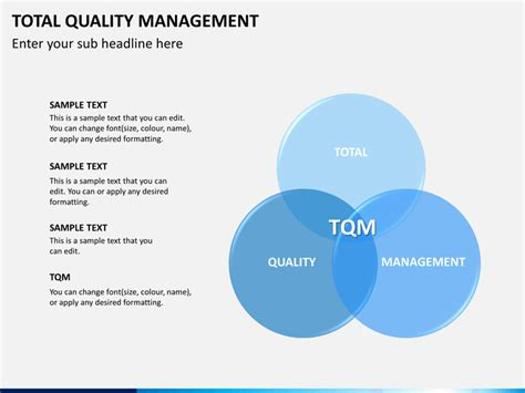One Level Home Plans total quality management powerpoint template sketchbubble