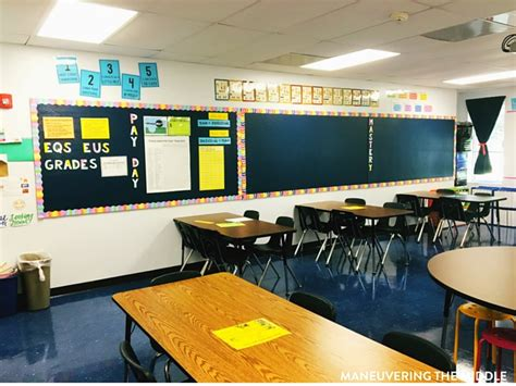 Middle School Classroom Decorating Ideas by Middle School Classroom Tour Maneuvering The Middle