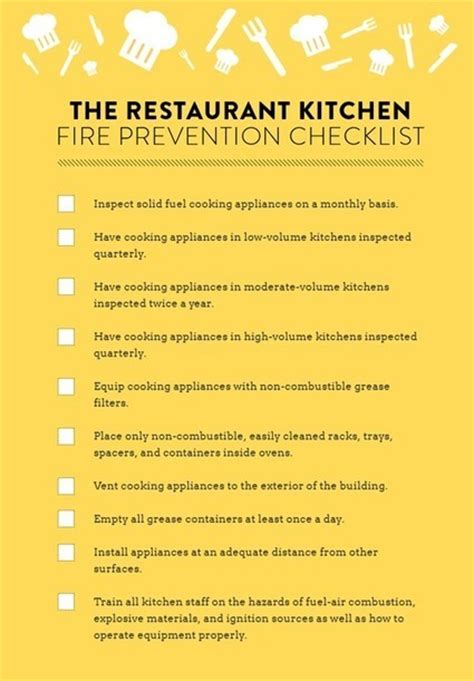 kitchen checklist for first home class c fire extinguishers for electrical fire