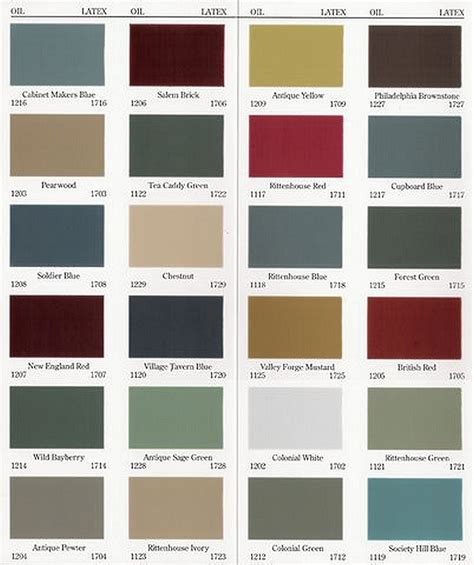 Furniture Color by These Amierican Heritage Paints Are Great For Painting