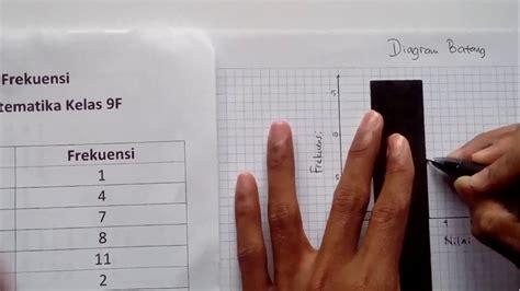 cara membuat oralit manual cara membuat diagram batang manual youtube