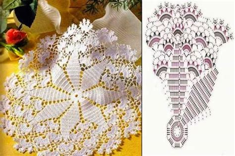 16 free crochet patterns for home decor home decor crochet patterns part 111 beautiful crochet