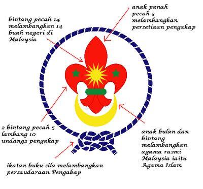 Emblem Logo Tersformen Warna Kuning cikgu madrid logo pengakap malaysia