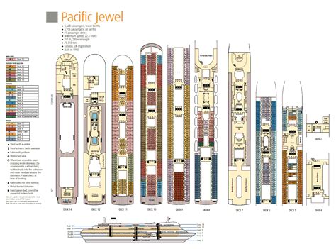 Luxury Home Plans Online by Deck Layout Pacific Jewel Aussie Cruising