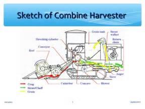 manual transmission diagram manual transaxle elsavadorla