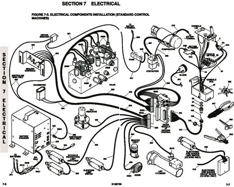 jlg 1932 troubleshooting wiring diagrams wiring diagrams