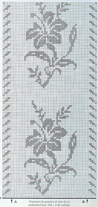 copriletto filet schemi copriletto filet schemi 28 images schemi per il filet