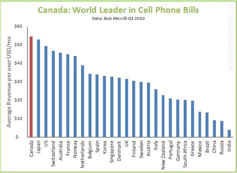 Free Phone Lookup Canada Cell Phone Phone Lookup Free With Name