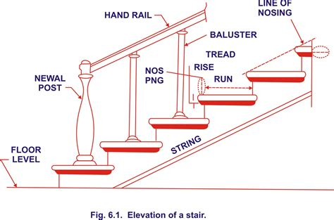 banister meaning in hindi stair banister definition staircase gallery