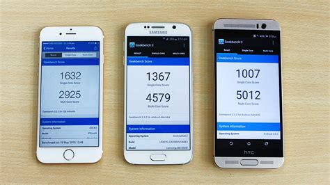 Iphone 6 82 Hdc Htc M9 Vs Samsung S6 Vs Iphone 6 Benchmark Test