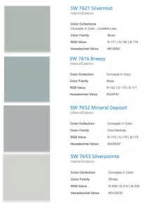 most popular sherwin williams paint color 2015 home design ideas