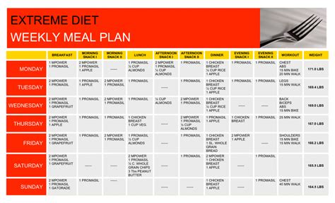 easy at home diet plans easy healthy meal plan for weight loss men day program