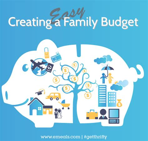 tips for creating your family budget the emeals
