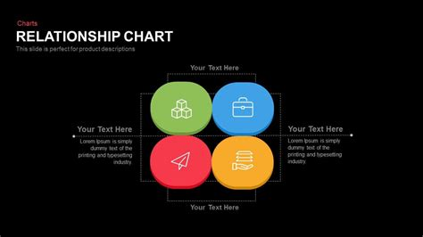 Relationship Chart Powerpoint And Keynote Template Slidebazaar Relationship Map Template Powerpoint