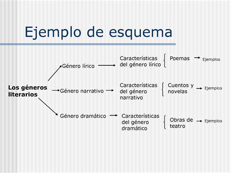 020 ejemplo de presupuesto mano de obra materiales y ejemplo de mecanizado y puesta en obra de un muro cortina