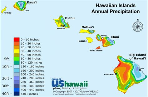 Weather Pattern In Hawaii | hawaii weather and climate patterns