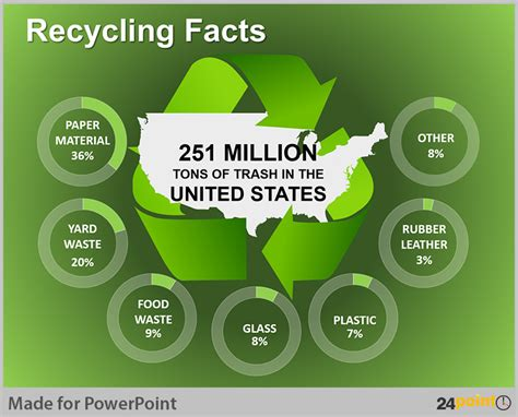 recycling powerpoint creative tips to depict ecosytem on powerpoint presentations