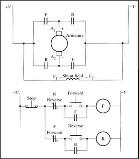shunt wound dc motor wiring diagram get free image about