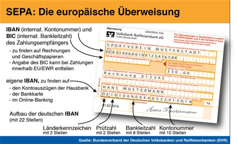 berliner bank iban sepa privatkunden raiffeisen volksbank ries eg