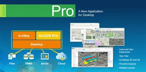 gis tutorial 1 for arcgis pro a platform workbook gis tutorials books sambus geospatial arcgis pro sambus geospatial