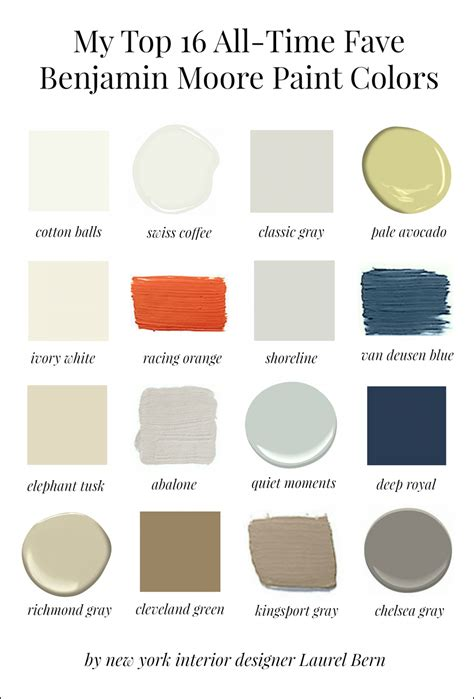 benjamin color chart my 16 favorite benjamin paint colors laurel home