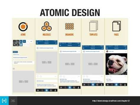 patternlab scss atomic design die einheit von frontend und design im rwd